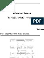Valuation Basics