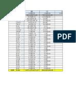 Problem 877 Moment Distribution Method