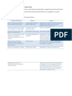 Case 4 Payroll Cycle - Airlington industries Dito.docx