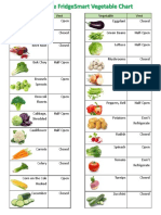FridgeSmart Vegetable Fruit & Herb Chart