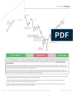 Sentiment Report Cycle
