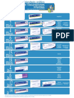 Calendario Grafico Vacunal 2016