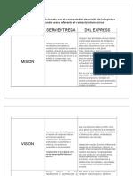 Tabla Comparativa Relacionada Con El Contraste Del Desarrollo de La Logística