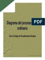 Diagrama proceso penal ordinario.pdf