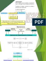 Presentación Sistemas de Producción