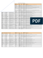 Lista oficiilor postale cu asistenta vamala.pdf