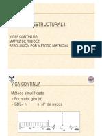Clase 7 - Vigas Metodo Simplificado