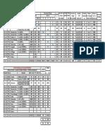 02 Tabela de Carga QLF-02 Salão Femenino