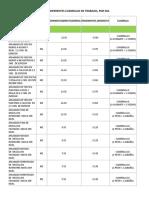 rendimientos mano de obra.pdf