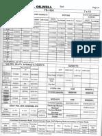 FB1600 Part Numbers NatOil.pdf