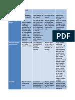 gersomjimenez ef310 unit 08 client assessment matrix fitt pros-3