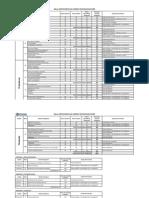 Malla_Curricular_Telecomunicaciones.pdf