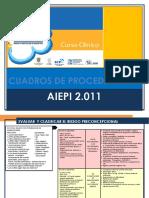 Aiepi Cuadros de Procedimiento Final 2012