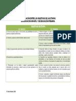 Correlación Objetivos Ei Ep Doc 1