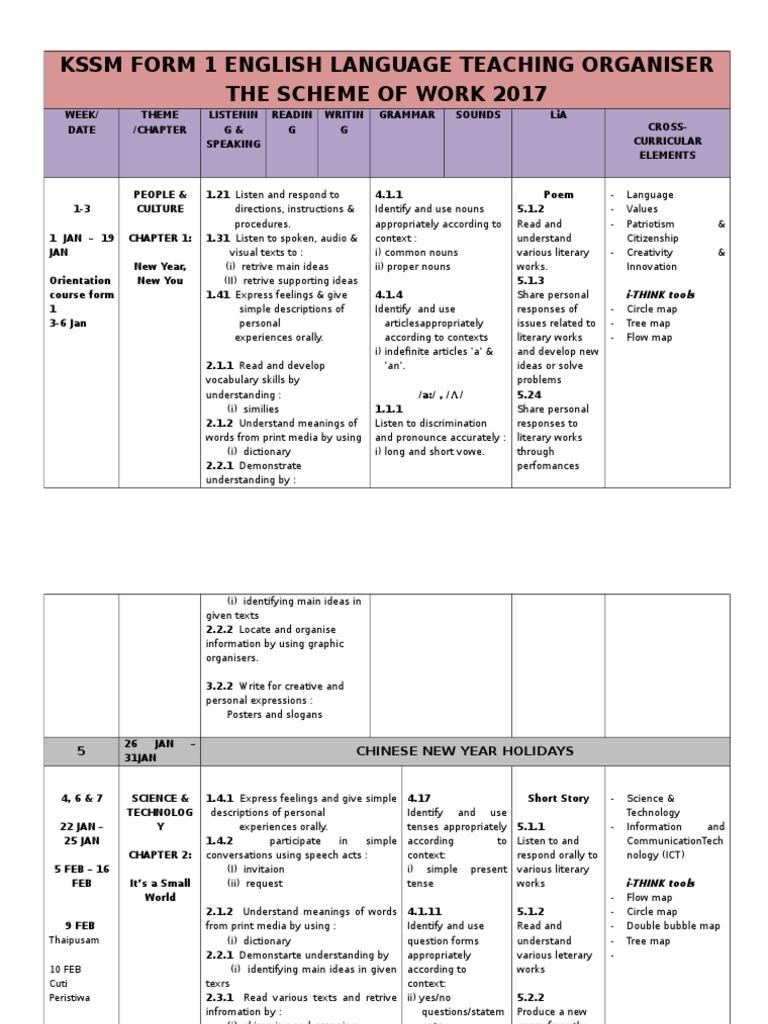 Rpt English Form 1 Kssm Speed Reading English Language