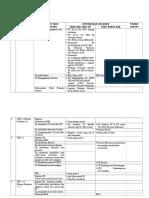 Contoh Inventarisasi Dokumen Tkp