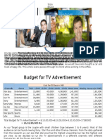 Advertising management Ppt_
