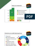 Στατιστικά στοιχεία HORECA 2017