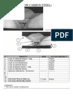 Welding Defect - MACRO new.pdf