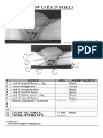 Welding Defect - MACRO new.pdf