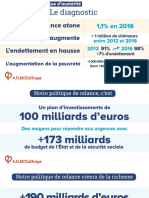 Chiffrage projet France insoumise