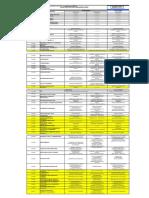 Correlativas Plan 94 Adec 2013