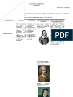 Cuadro de Enfoques Didáctos. Doc (1)