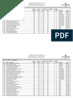 Resultado Preliminar Da Prova Escrita_Teixeira_2 Fase