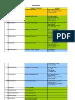 Terkini Projek 1 2014-2015 Full Set