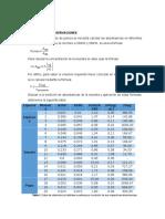 Cuantificación de DNA.docx