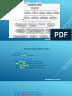 237451074-Grammar-for-Error-Identification-2014-PT3.pptx