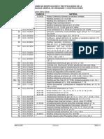 Ordenanza General de Urbanismo y Construcciones (actualizada al 21 de Marzo del 2016).pdf