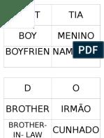 Portuguese Family Vocabulary Flashcards