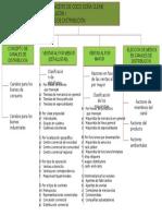 AA23 Evidencia 5 Canales-De-Distribucion