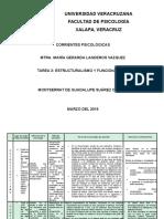 Estructuralismo y funcionalismo.docx