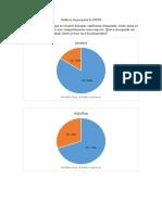 Graficos DPS