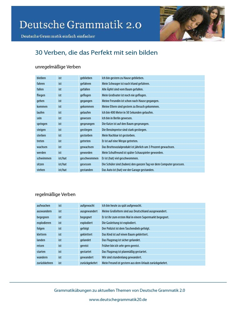 Perfekt deutsche grammatik