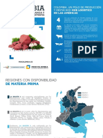 Inversión en Cárnicos en Colombia