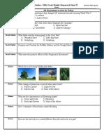 3 6 17science-social studies weekly homework sheet week 22  - 5th grade