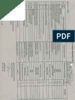 Ceck List Dan Standar Operasional Boiler