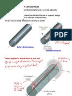 mechanics of deformable bodies