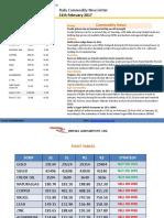 Ripples Advisory Daily Commodity Report 21-Feb 2017