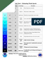 Beaufort_Wind_Chart.pdf