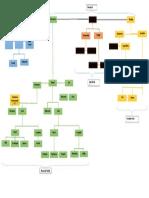 Project Flow Chart_rev1