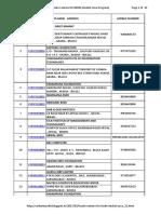 Locate Centers for BSDM (Bihar Kushal Yuva Program)