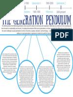 generation project pdf