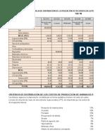 Costos de Producción de harina de pescado