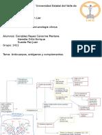 Antigenos, Anticuerpos y Sistema de Complemento.