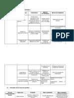 Descriptor Procesos Plan de Mejora