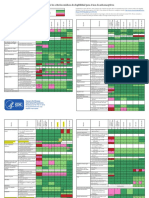 Criterios Médicos de Elegibilidad Para El Uso de Anticonceptivos Marked